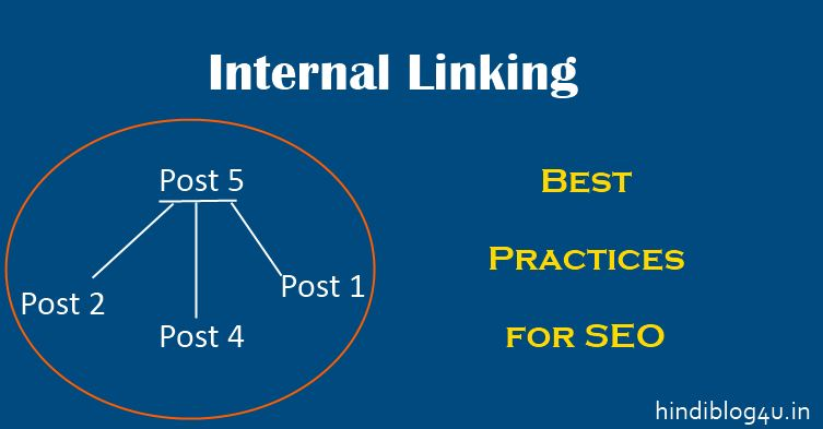 What is internal linking.Benefits of internal linking in SEO.