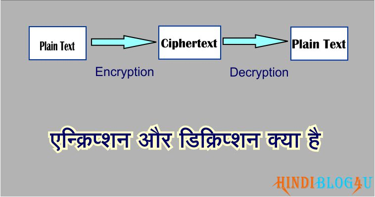 what is encryption and decryption in hindi