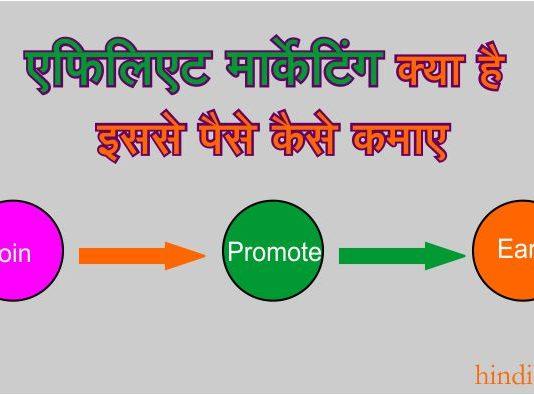 Affiliate Marketing Kya Hai Aur Isse Paise Kaise Kamaye